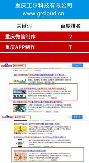 长沙网站推广公司:重庆工尔科技....